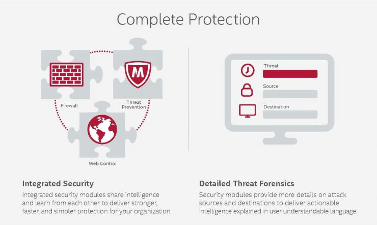 McAfee ENS Complete Protection.jpg